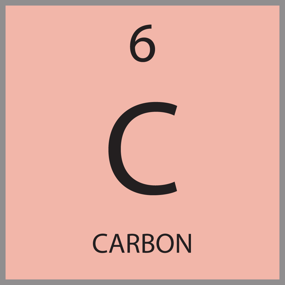Periodic table of the elements electron shell 2l subshell 2p 6 gamestrikefo Images