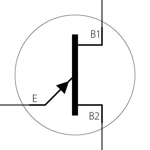 master symbol register